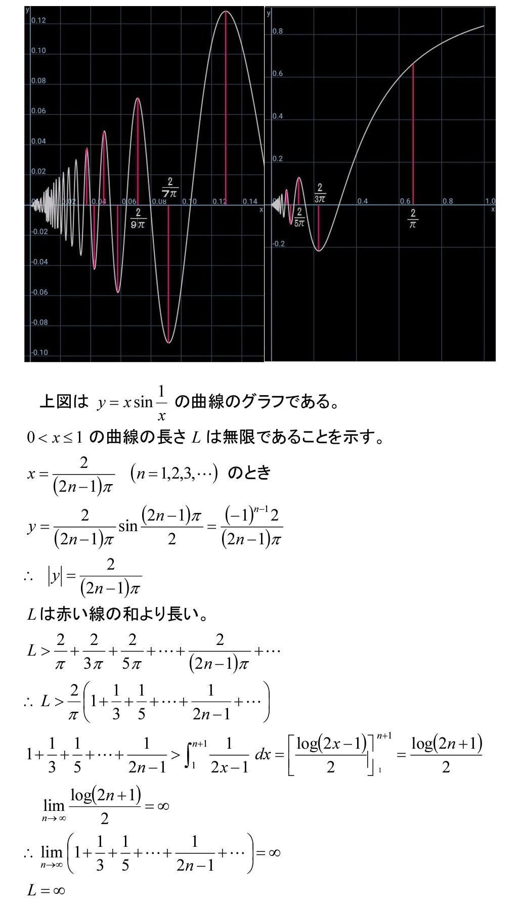 y = x sin(1/x) のグラフと曲線の長さ(2)_b0368745_09353519.jpg