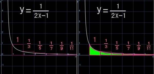 y = x sin(1/x) のグラフと曲線の長さ(2)_b0368745_17150300.jpg