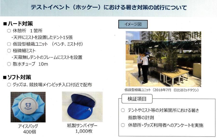テストイベントでの暑さ対策視察_f0059673_14521450.jpg