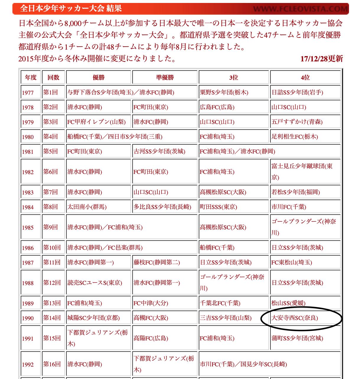 「甲子園」&「奈良への帰省の旅」_e0149215_12110681.png