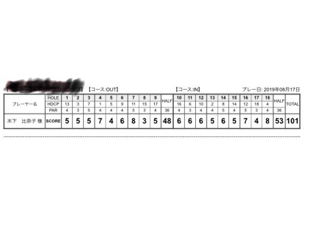 ゴルフ!!_a0177966_12484971.jpg