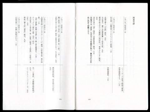 一九三〇年代モダニズム詩集―矢向季子・隼橋登美子・冬澤弦_f0307792_19402042.jpg