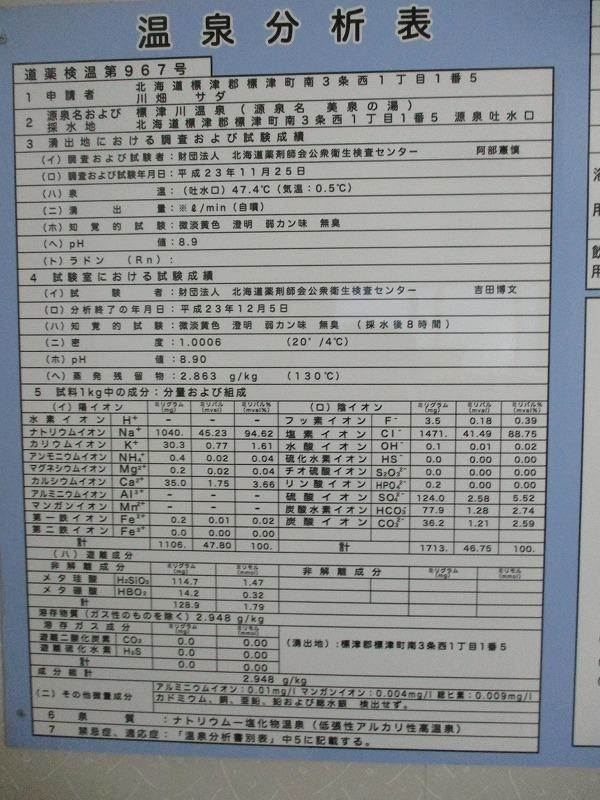 令和元年・道東家族旅行・・・②(8月15日・木)_f0202703_20305077.jpg