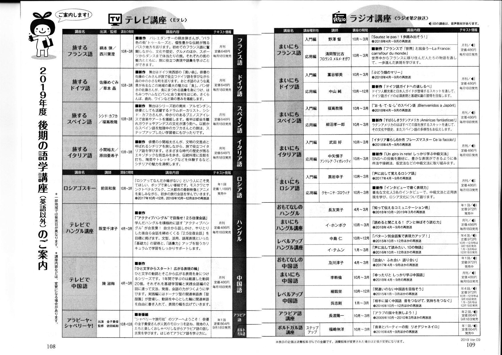 19-10月期情報(3) 9月号テキスト巻末の表!(19年8月21日)_c0059093_15110822.jpg