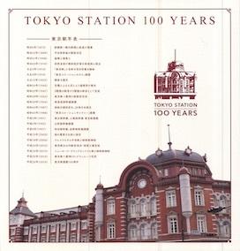 発掘・東京駅開業百周年記念Suica_d0106518_10465162.jpg