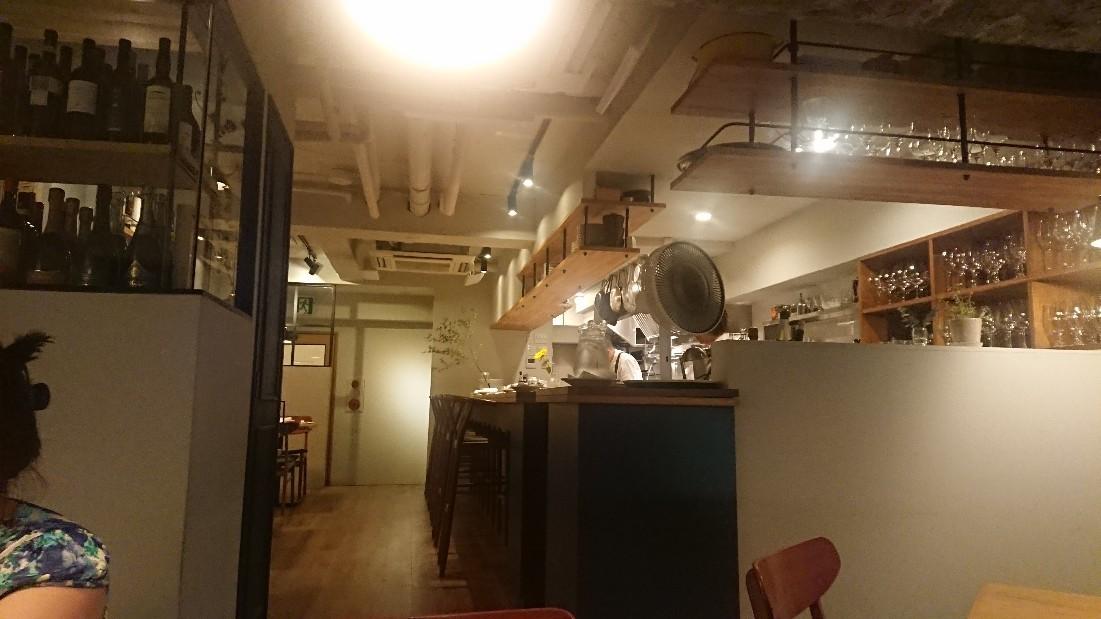 東京東地区最強のイタリアン  @スガハラ_e0212073_08255025.jpg