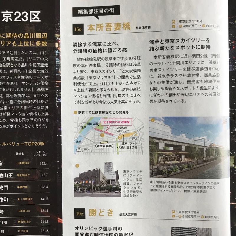 [WORKS]SUUMO新築マンション首都圏版 首都圏の街 資産価値BEST100_c0141005_09545523.jpg