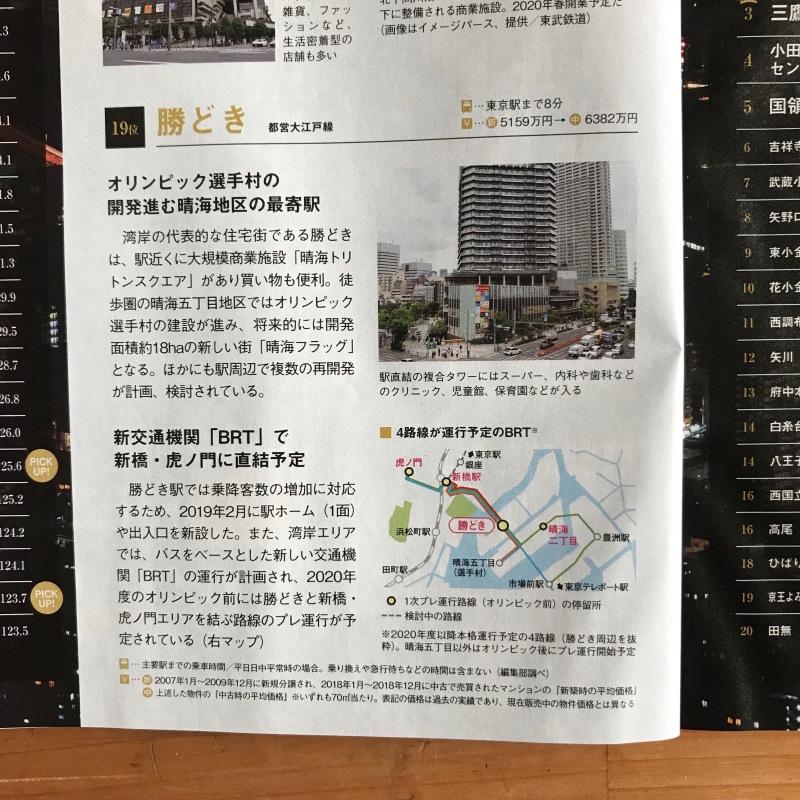 [WORKS]SUUMO新築マンション首都圏版 首都圏の街 資産価値BEST100_c0141005_09545682.jpg