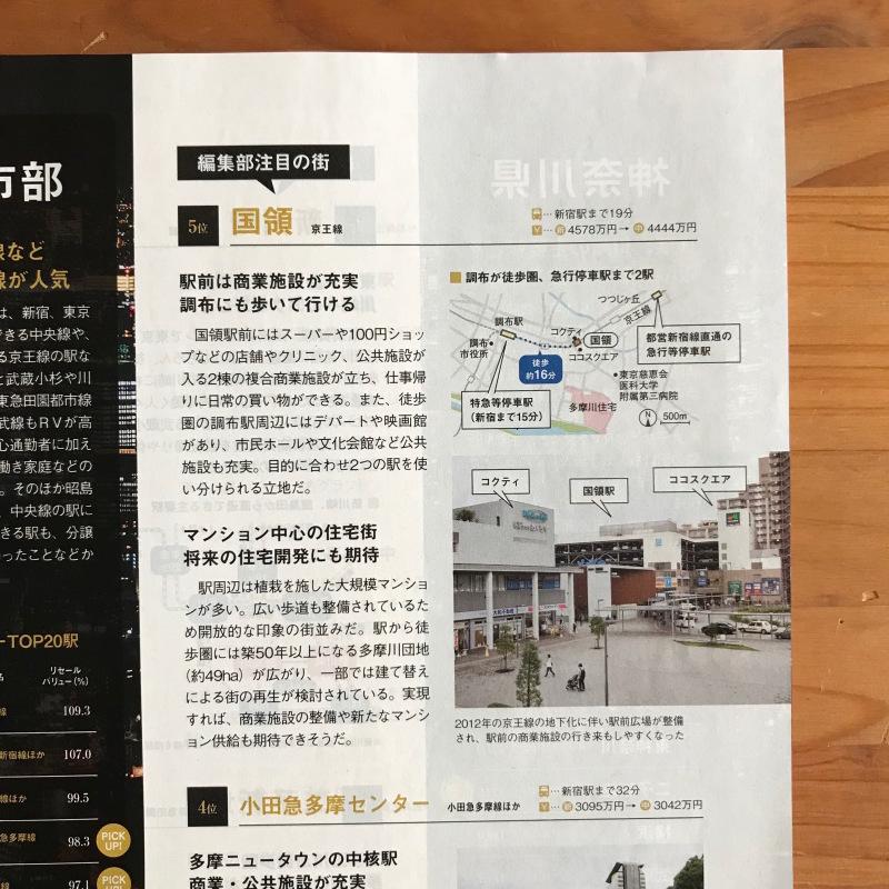 [WORKS]SUUMO新築マンション首都圏版 首都圏の街 資産価値BEST100_c0141005_09545718.jpg