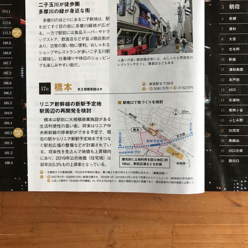 [WORKS]SUUMO新築マンション首都圏版 首都圏の街 資産価値BEST100_c0141005_09545993.jpg
