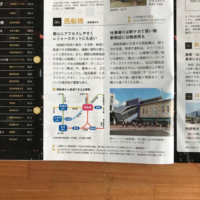 [WORKS]SUUMO新築マンション首都圏版 首都圏の街 資産価値BEST100_c0141005_09550042.jpg