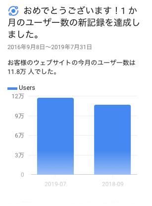最近のアクセス解析結果:「おめでとうございます!1 か月のユーザー数の新記録を達成しました。」_a0348309_1135047.png