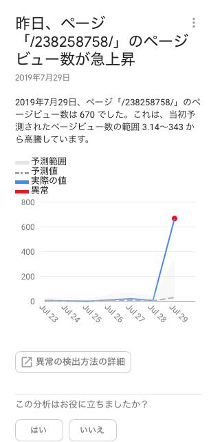 最近のアクセス解析結果:「おめでとうございます!1 か月のユーザー数の新記録を達成しました。」_a0348309_1141985.png