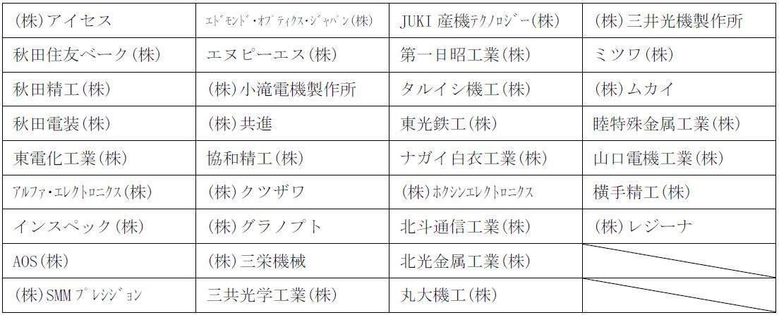 「令和元年度秋田県ものづくり中核企業認定式」について_a0133583_08351864.png