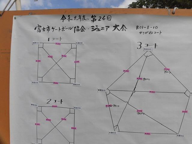 暑さが堪える中、第24回富士市ゲートボールジュニア大会in雁(かりがね)公園_f0141310_07463429.jpg