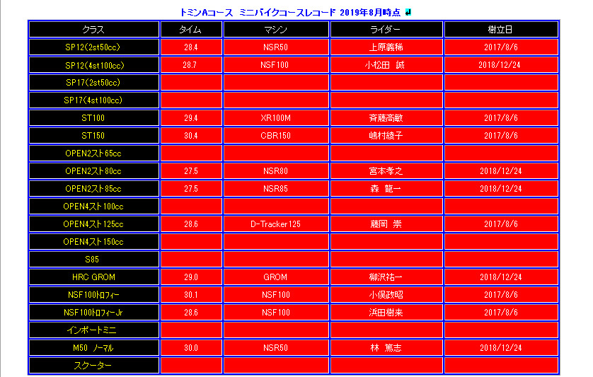 9/8 TOMIN-A MINIBIKE-FESTA _d0067418_10204325.jpg