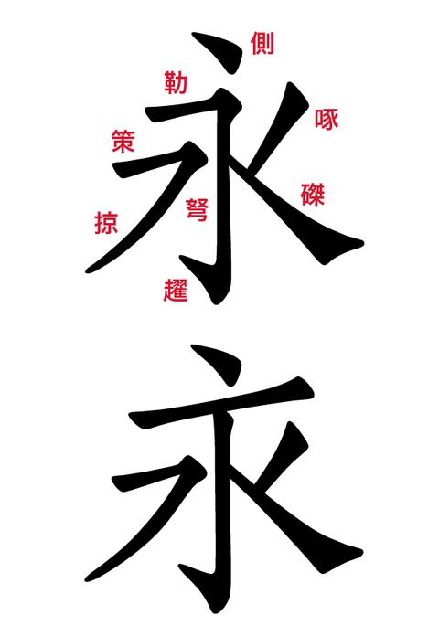 やっぱり永字八法 : 欣喜堂通信