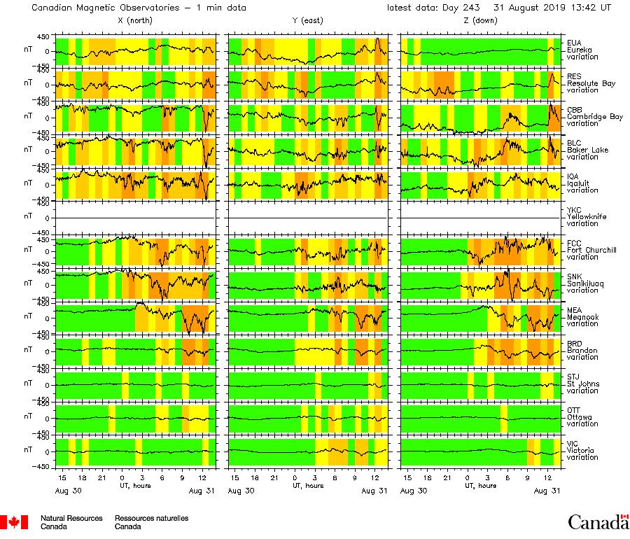 HAARPモニター観察:8月末の450nTの地震電磁波到来!→かなり要注意!グッドラック!_a0348309_23024428.png