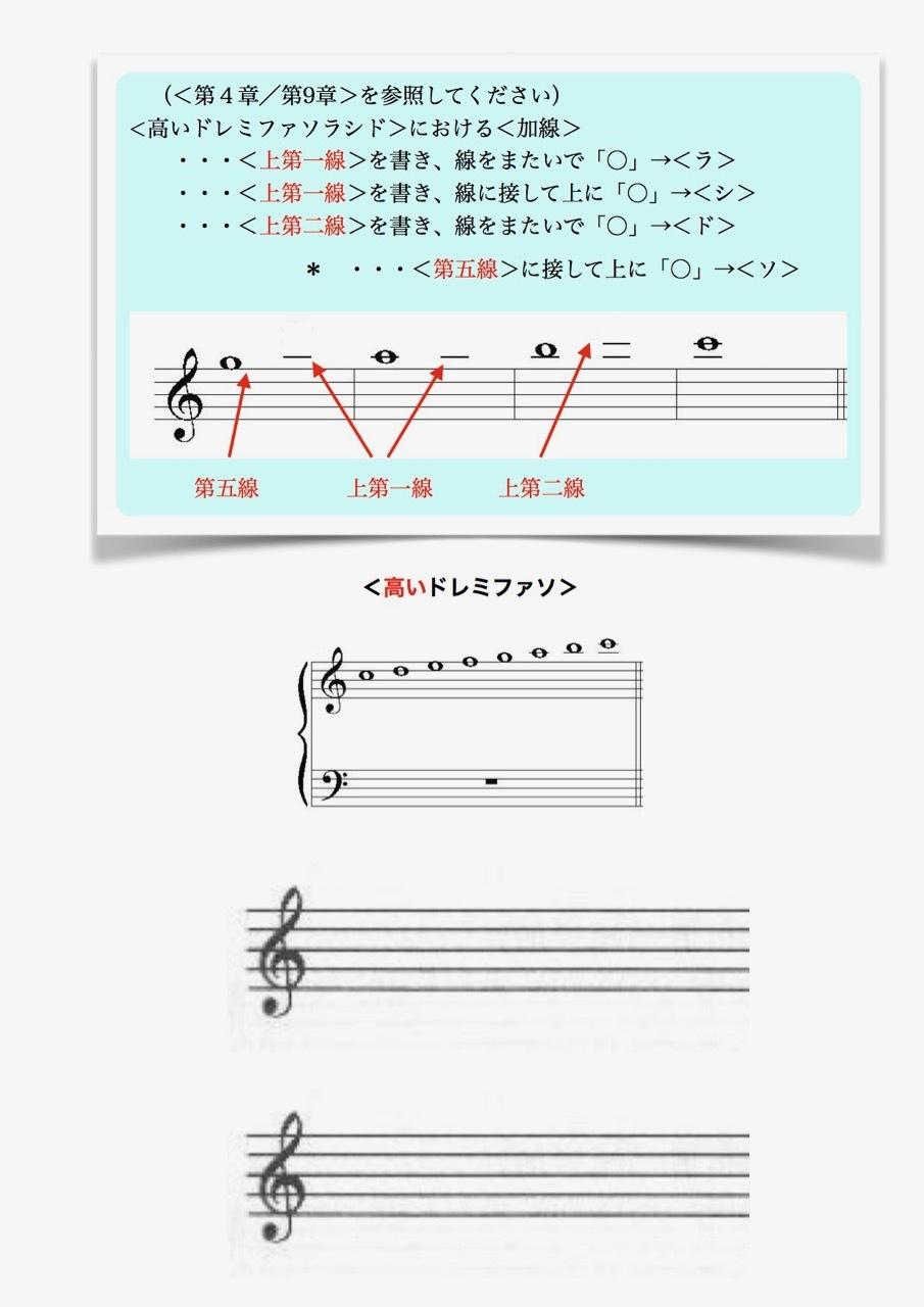 <お母さんと幼児の為の楽典>-11 「音階を書く」_d0016397_14012848.jpg