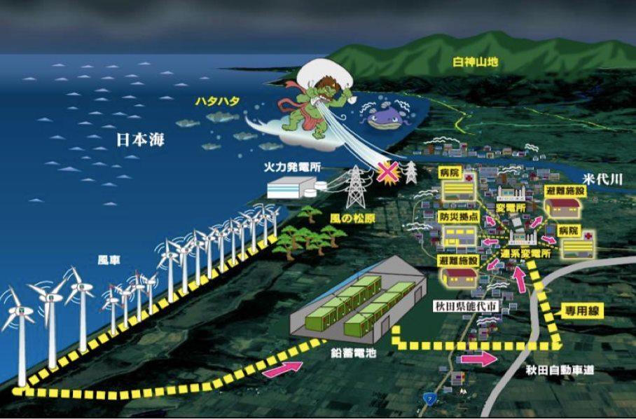 洋上風力発電の方向_e0054299_22530404.jpg
