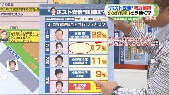 TBS 報道特集 81_c0072801_10415552.jpeg