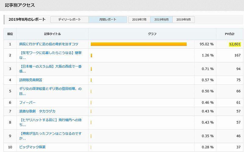 検索でブログに辿り着いた人の検索キーワードに答えを出しました_d0137326_14581879.jpg