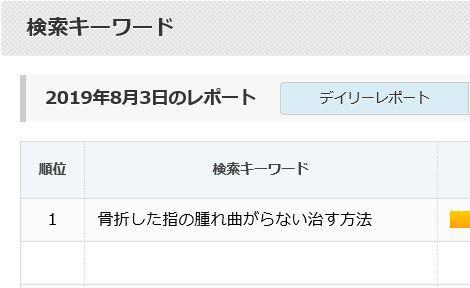 検索でブログに辿り着いた人の検索キーワードに答えを出しました_d0137326_15330224.jpg