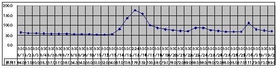 2019/9/2  水位観測  (槻の木橋より)_b0111189_05404923.jpg
