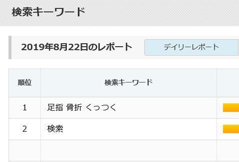 検索でブログに辿り着いた人の検索キーワードに答えを出しました_d0137326_00543758.jpg