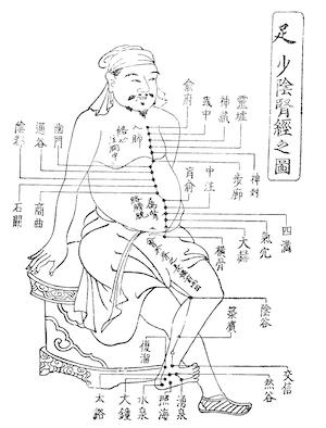 足のむくみを取るには、膝の捻れを取りましょう〜ある日の施術より〜_e0073240_17434683.jpg