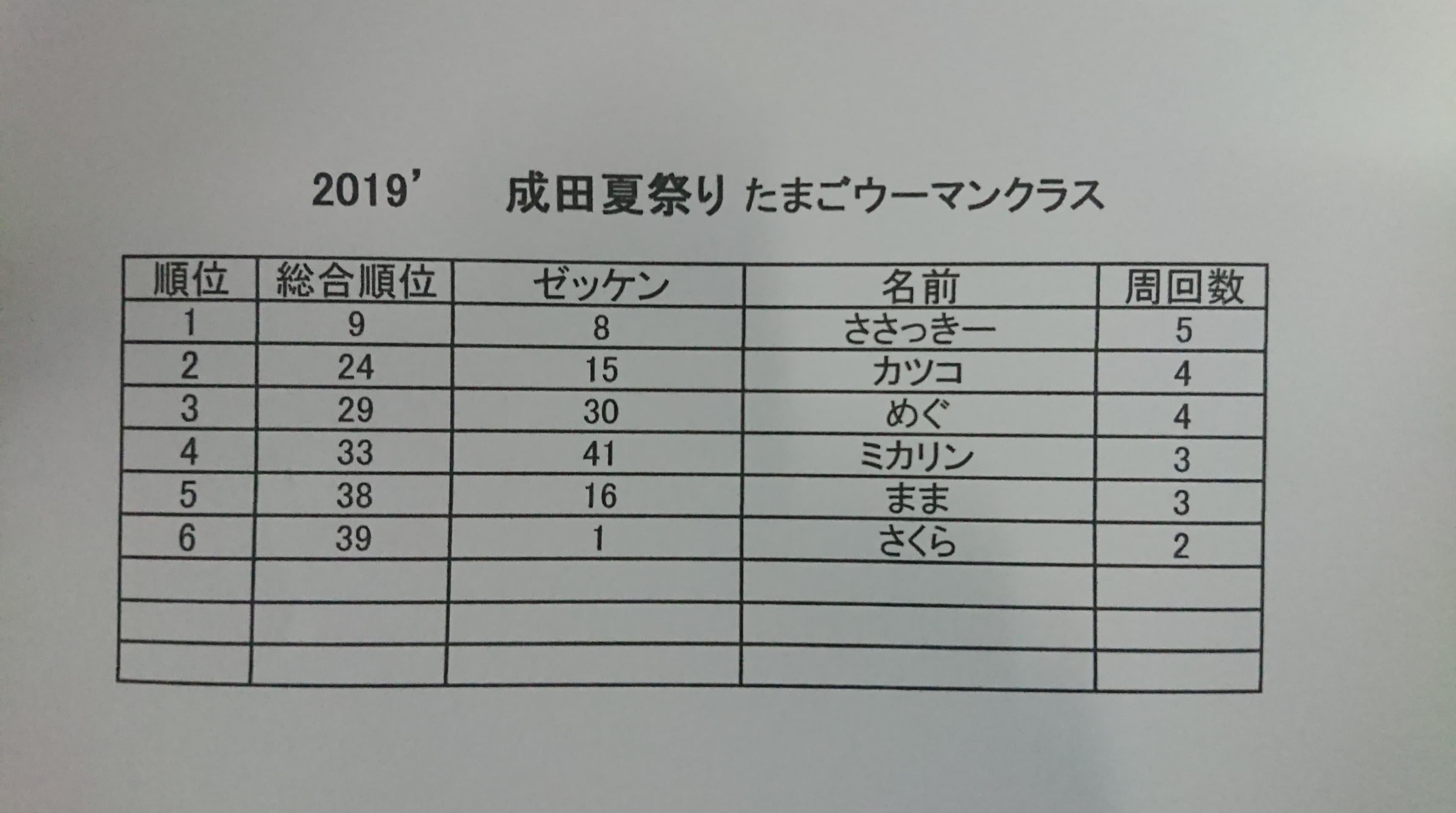2019\' 成田夏祭り 終了しました! ありがとうございました!_c0042655_17143887.jpg