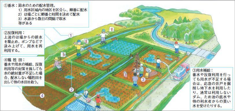 ④ 16.1 生産工程で使用する水の安全性_b0391989_00180214.jpg