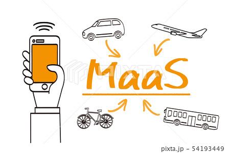 MaaS・モビリティー・アズ・ア・サービスについて_c0075701_10022828.jpg