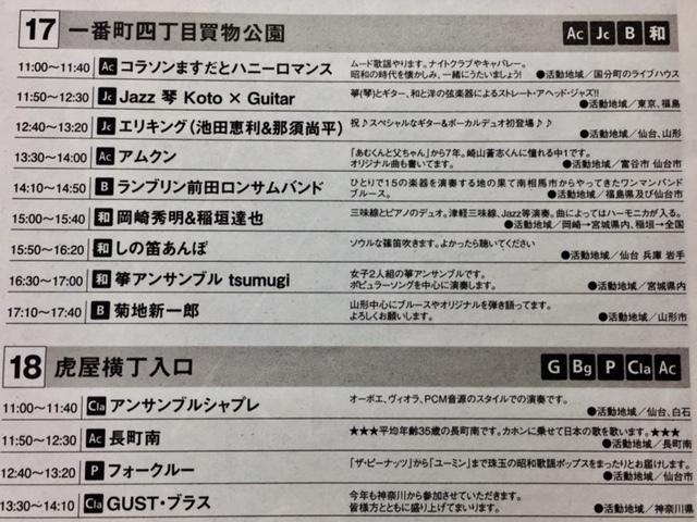 Test highlights students\' poor English skills & ピアソン卒業生_b0376788_12493067.jpg