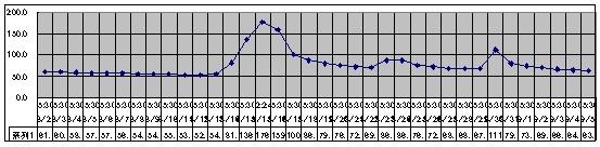 2019/9/5   水位観測  (槻の木橋より)_b0111189_05344876.jpg