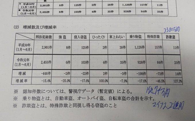災害・防犯・オウム問題対策等特別委員会20190904_c0092197_13524459.jpg