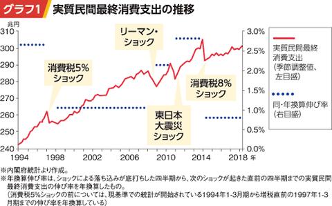 ジョーク一発:「日本の再開は絶望的です」→クルーグマン博士「消費増税で日本は滅ぶゾ!」_a0348309_08383979.png