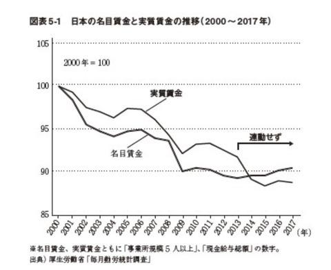 ジョーク一発:「日本の再開は絶望的です」→クルーグマン博士「消費増税で日本は滅ぶゾ!」_a0348309_08393075.jpg