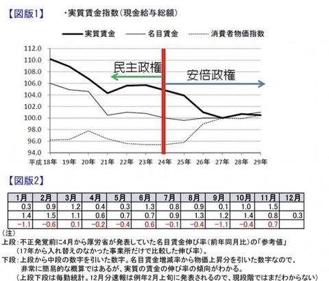 ジョーク一発:「日本の再開は絶望的です」→クルーグマン博士「消費増税で日本は滅ぶゾ!」_a0348309_08400926.jpg
