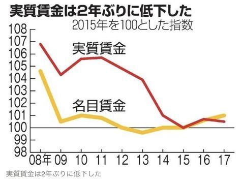 ジョーク一発:「日本の再開は絶望的です」→クルーグマン博士「消費増税で日本は滅ぶゾ!」_a0348309_08421838.jpg