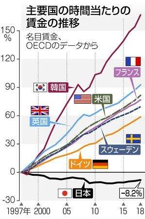 ジョーク一発:「日本の再開は絶望的です」→クルーグマン博士「消費増税で日本は滅ぶゾ!」_a0348309_08430313.jpg
