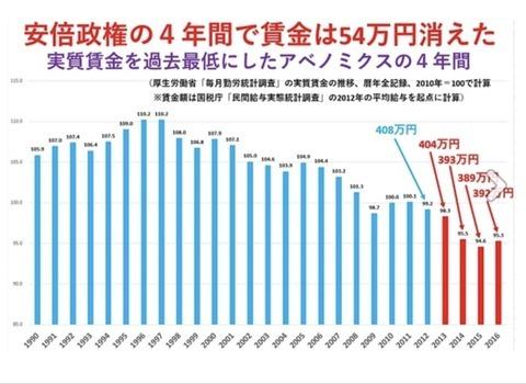 ジョーク一発:「日本の再開は絶望的です」→クルーグマン博士「消費増税で日本は滅ぶゾ!」_a0348309_08434882.jpg