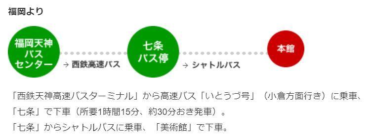 2019年7月-北九州市立美術館_c0153302_15381515.jpg