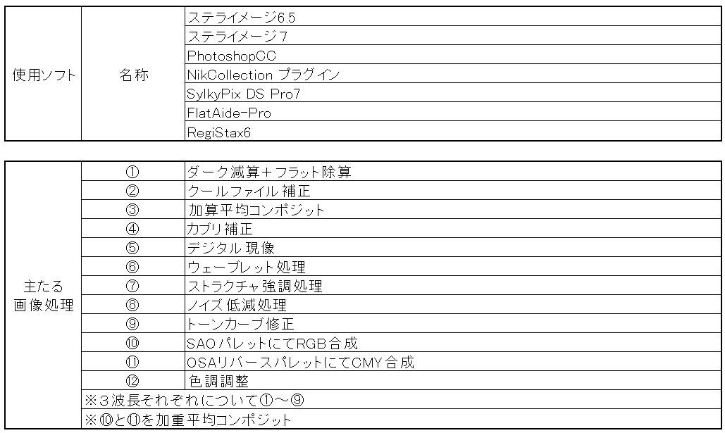 星ナビ10月号に初入選♪_f0346040_10572681.jpg