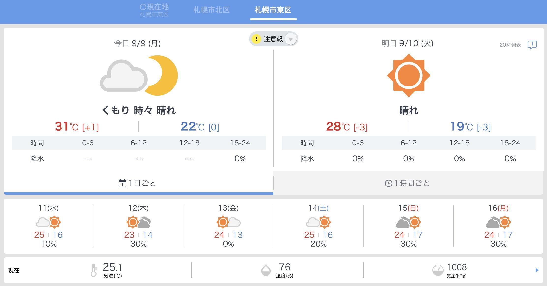 台風は東の海上へ_c0025115_22445214.jpg