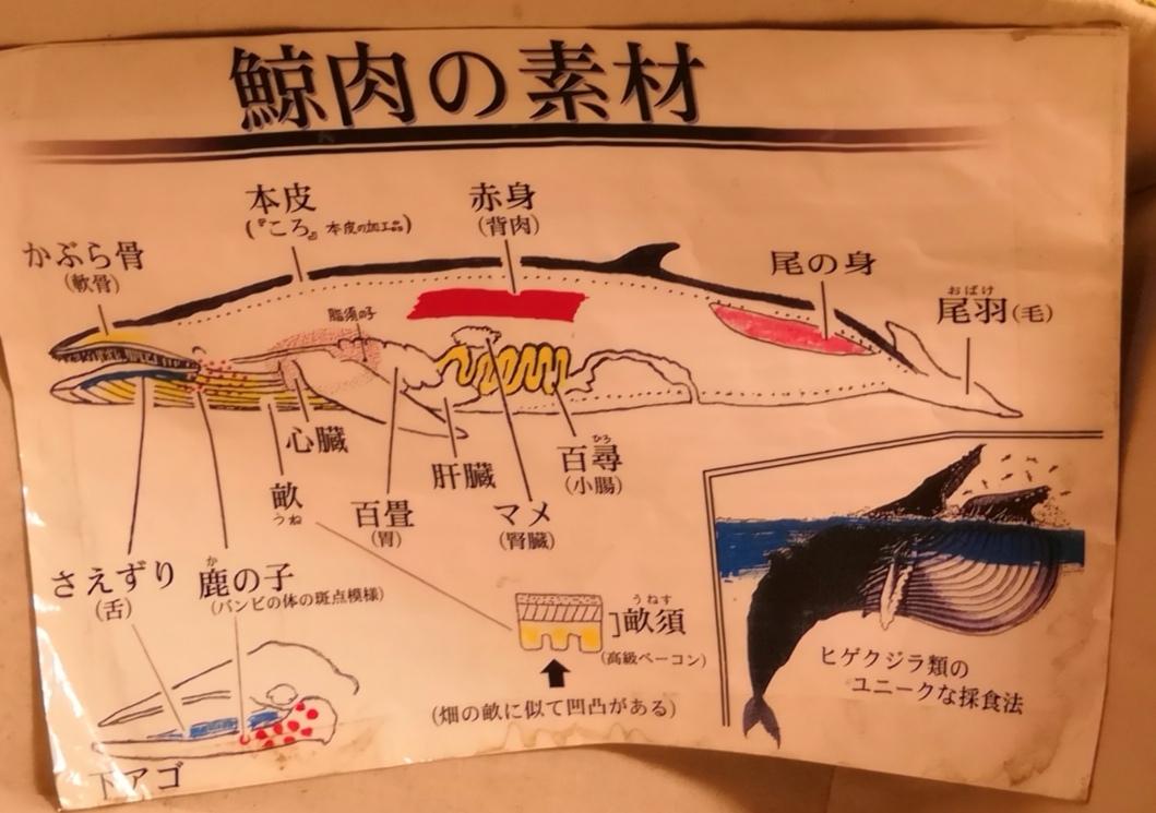 むらさき@肥後橋にて鯨祭~☆_a0004752_21374480.jpg