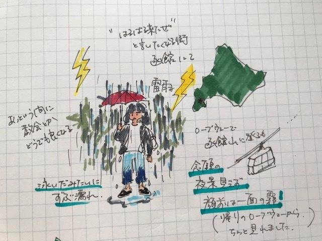夏休みの絵日記その2_a0213793_09250571.jpg