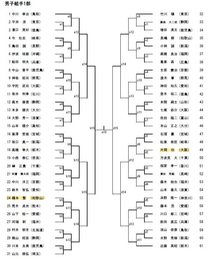 日本スポーツマスターズ2019に出場_e0238098_08503899.jpg