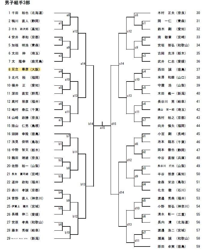 日本スポーツマスターズ2019に出場_e0238098_08505433.jpg