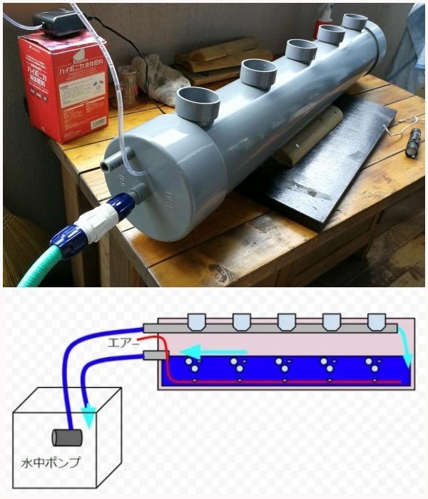 塩ビ管水耕栽培装置 ①_c0063348_17015953.jpg